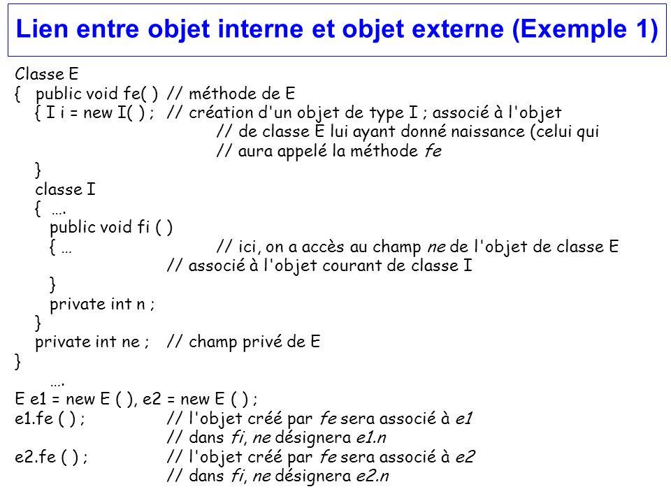 Lien entre objet interne et objet externe (Exemple 1) Classe E { public void fe( )// méthode de E { I i = new I( ) ;// création d'un objet de type I ;