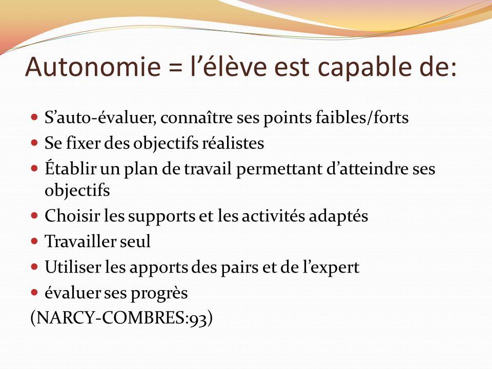 Autonomie = lélève est capable de: Sauto-évaluer, connaître ses points faibles/forts Se fixer des objectifs réalistes Établir un plan de travail perme