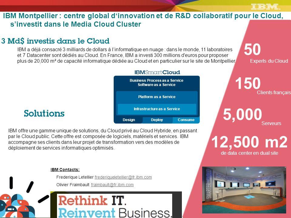 IBM Montpellier : centre global dinnovation et de R&D collaboratif pour le Cloud, sinvestit dans le Media Cloud Cluster Experts du Cloud Clients franç