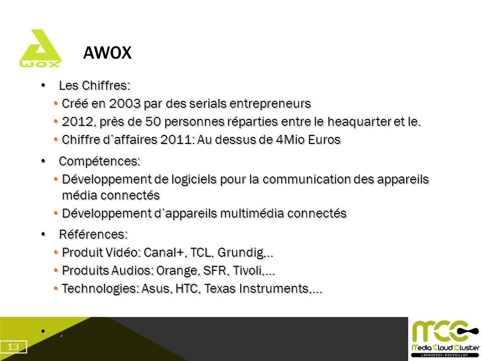 AWOX Les Chiffres: Les Chiffres: Créé en 2003 par des serials entrepreneurs Créé en 2003 par des serials entrepreneurs 2012, près de 50 personnes répa