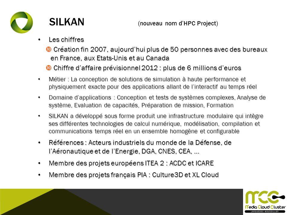 SILKAN (nouveau nom dHPC Project) Les chiffres Les chiffres Création fin 2007, aujourdhui plus de 50 personnes avec des bureaux en France, aux Etats-U