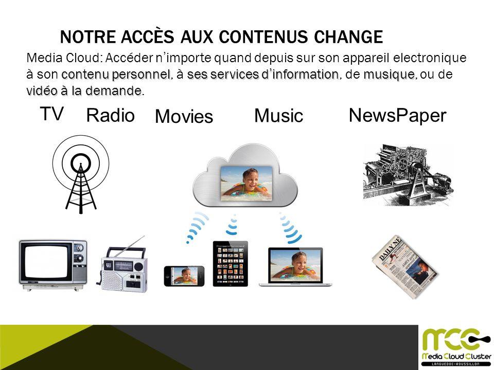 NOTRE ACCÈS AUX CONTENUS CHANGE TV Radio Movies Music NewsPaper contenu personnelses services dinformationmusique vidéo à la demande Media Cloud: Accé