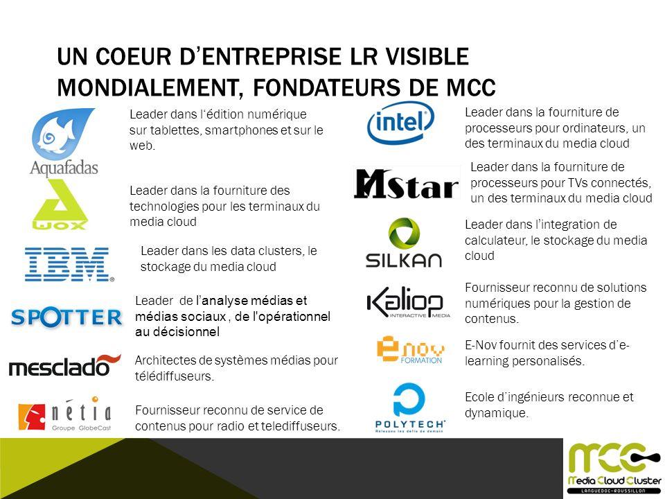 UN COEUR DENTREPRISE LR VISIBLE MONDIALEMENT, FONDATEURS DE MCC Leader dans la fourniture des technologies pour les terminaux du media cloud Leader da