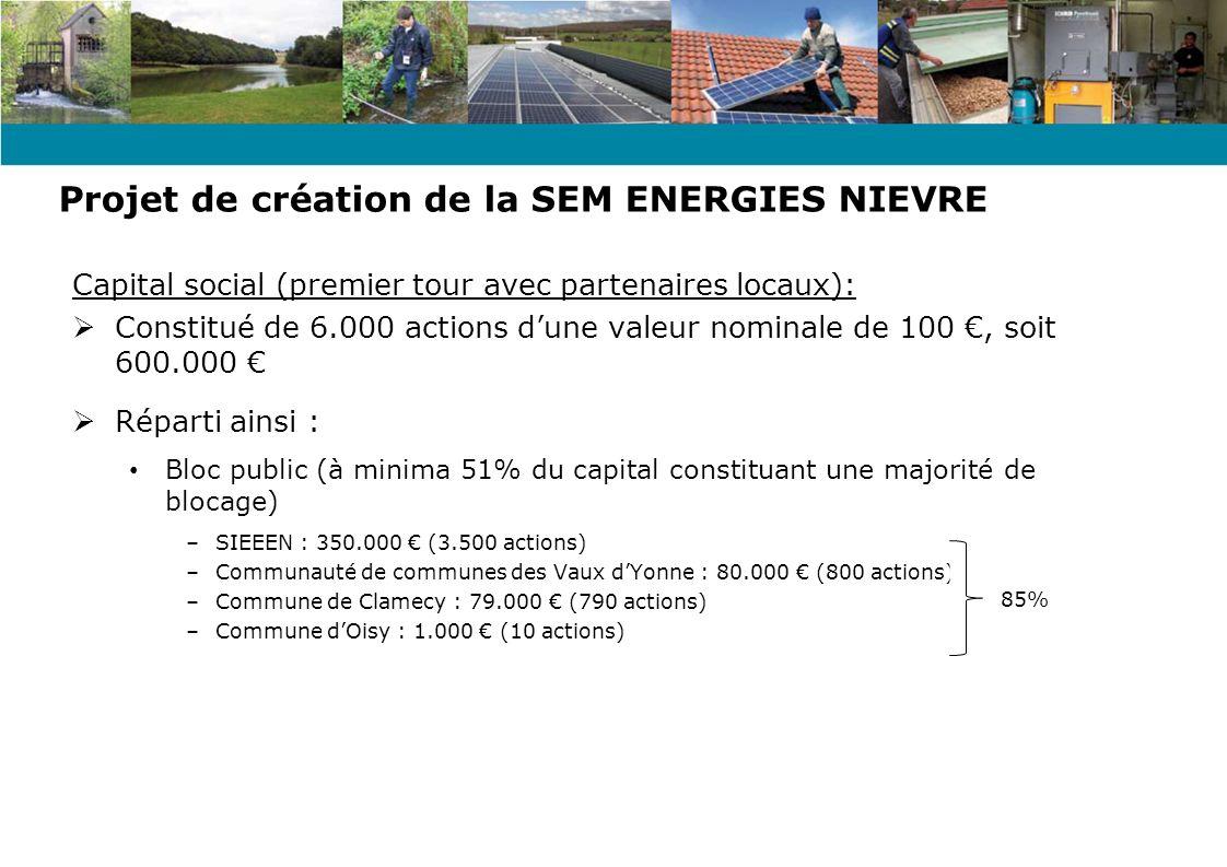 Capital social (premier tour avec partenaires locaux): Constitué de 6.000 actions dune valeur nominale de 100, soit 600.000 Réparti ainsi : Bloc public (à minima 51% du capital constituant une majorité de blocage) –SIEEEN : 350.000 (3.500 actions) –Communauté de communes des Vaux dYonne : 80.000 (800 actions) –Commune de Clamecy : 79.000 (790 actions) –Commune dOisy : 1.000 (10 actions) Projet de création de la SEM ENERGIES NIEVRE 85%