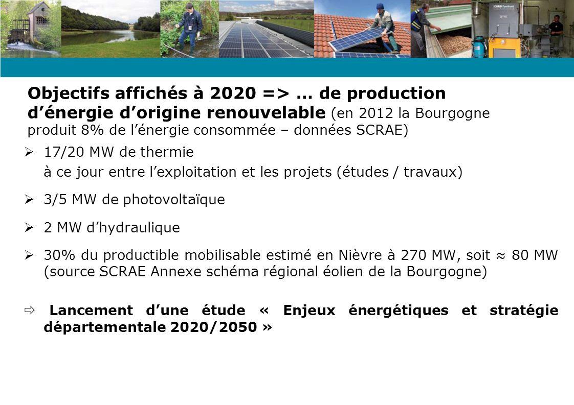 Principales caractéristiques du projet : 6 aérogénérateurs (4 sur Oisy ; 2 sur Clamecy) Dune puissance de 2 MW / aérogénérateur Capacité totale du site de 12 MW De technologie Repower MM92 Hauteur de la nacelle 80m (totale 126 m) Poste de livraison HTA (5 km poste source) Permis de construire délivrés le 19/11/2010 (objet de recours devant le TA de Dijon)
