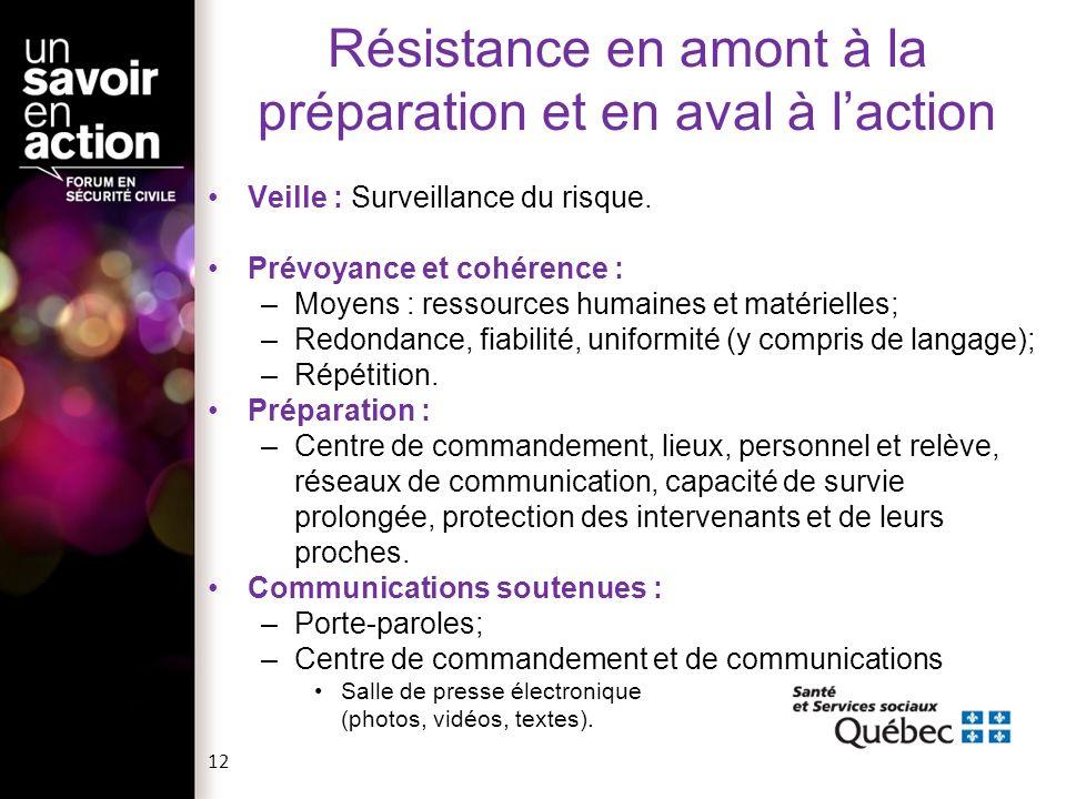 Résistance en amont à la préparation et en aval à laction Veille : Surveillance du risque. Prévoyance et cohérence : –Moyens : ressources humaines et
