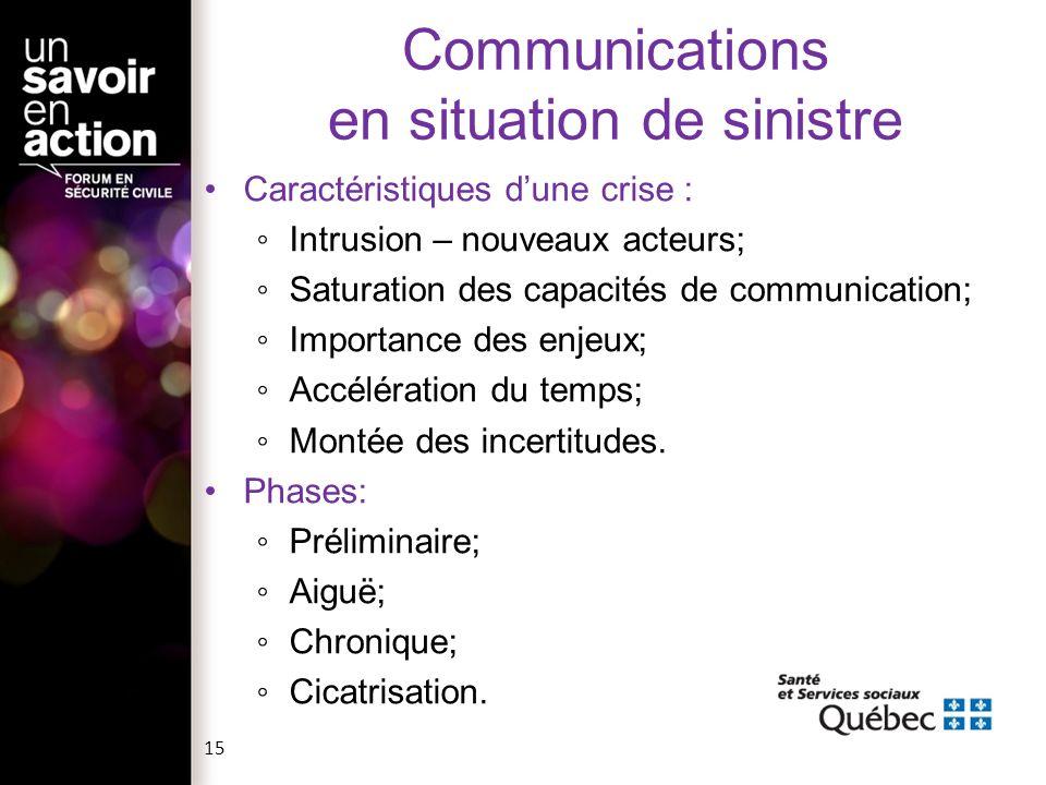 Caractéristiques dune crise : Intrusion – nouveaux acteurs; Saturation des capacités de communication; Importance des enjeux; Accélération du temps; M