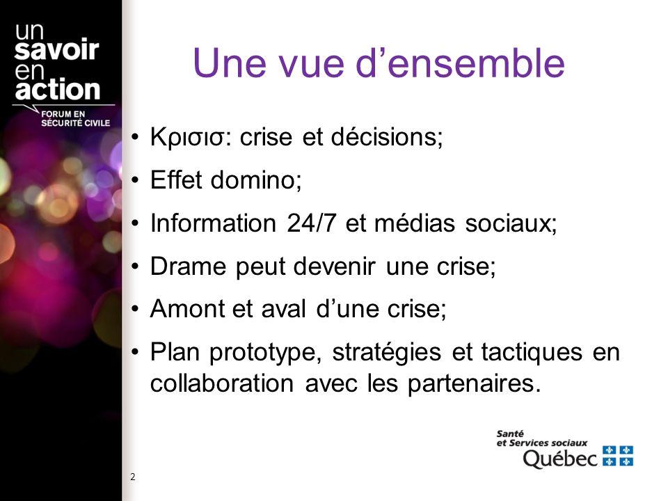 Une vue densemble Κρισισ: crise et décisions; Effet domino; Information 24/7 et médias sociaux; Drame peut devenir une crise; Amont et aval dune crise
