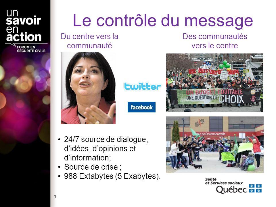Le contrôle du message Du centre vers la communauté Des communautés vers le centre 24/7 source de dialogue, didées, dopinions et dinformation; Source