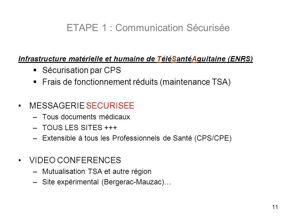 ETAPE 1 : Communication Sécurisée Infrastructure matérielle et humaine de TéléSantéAquitaine (ENRS) Sécurisation par CPS Frais de fonctionnement rédui