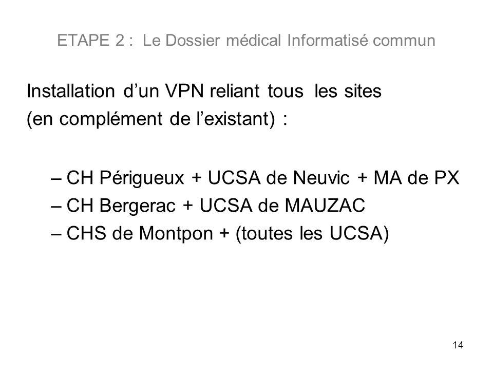 14 ETAPE 2 : Le Dossier médical Informatisé commun Installation dun VPN reliant tous les sites (en complément de lexistant) : –CH Périgueux + UCSA de