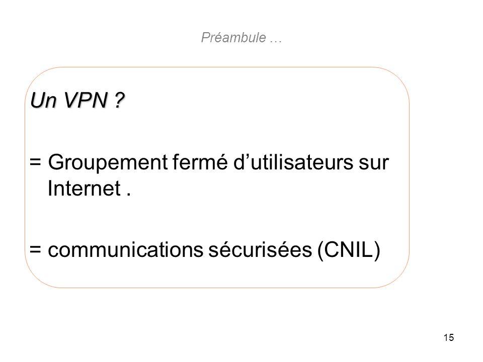 15 Préambule … Un VPN ? = Groupement fermé dutilisateurs sur Internet. = communications sécurisées (CNIL)