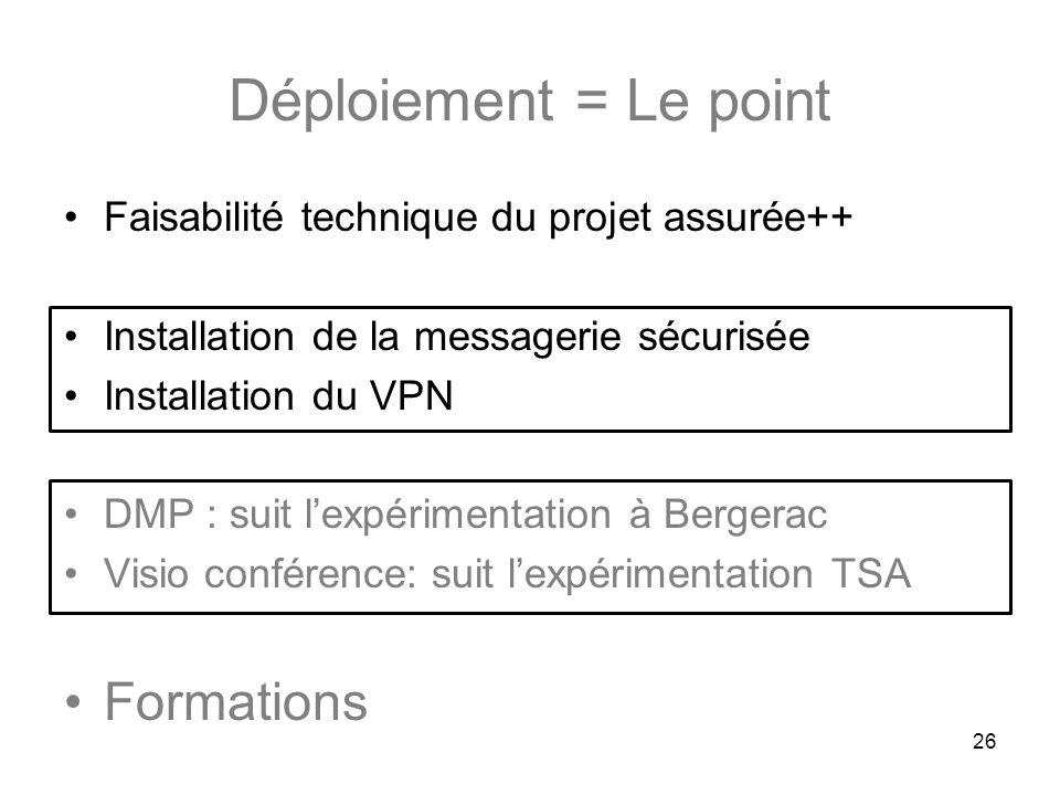 Déploiement = Le point Faisabilité technique du projet assurée++ Installation de la messagerie sécurisée Installation du VPN DMP : suit lexpérimentati