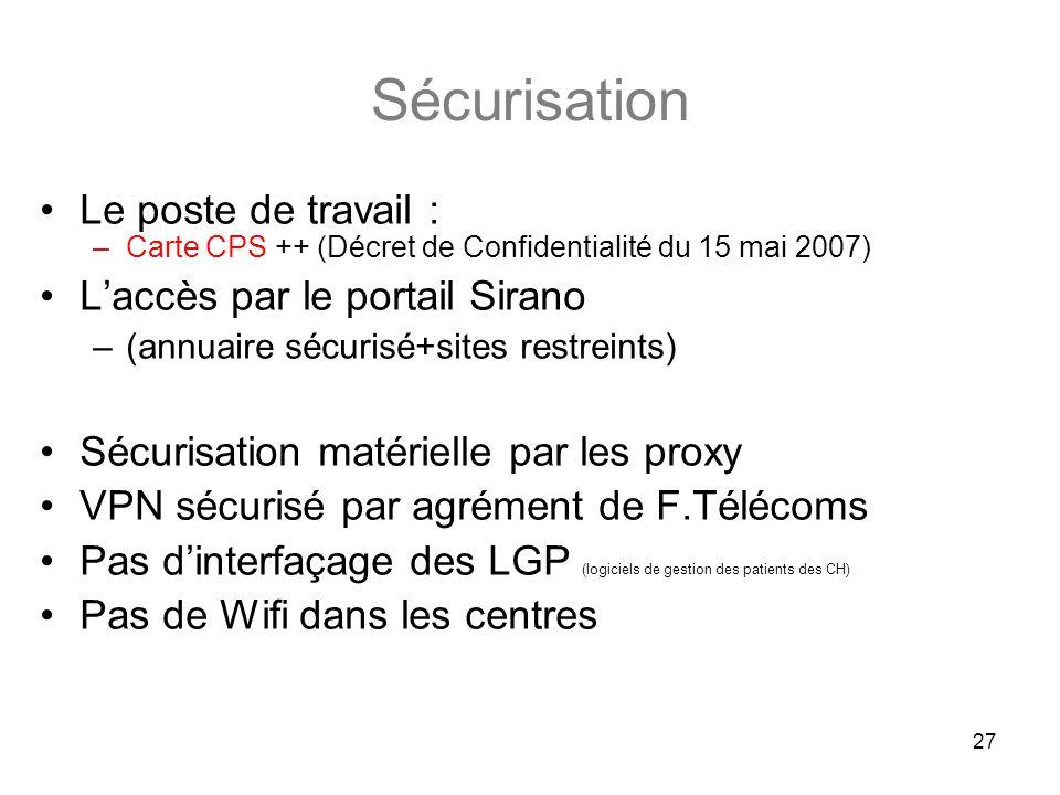 Sécurisation Le poste de travail : –Carte CPS ++ (Décret de Confidentialité du 15 mai 2007) Laccès par le portail Sirano –(annuaire sécurisé+sites res