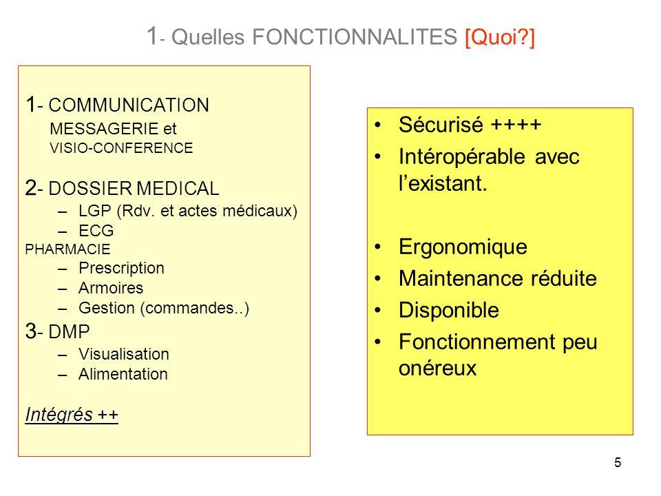 5 1 - Quelles FONCTIONNALITES [Quoi?] 1 - COMMUNICATION MESSAGERIE et VISIO-CONFERENCE 2 - DOSSIER MEDICAL –LGP (Rdv. et actes médicaux) –ECG PHARMACI
