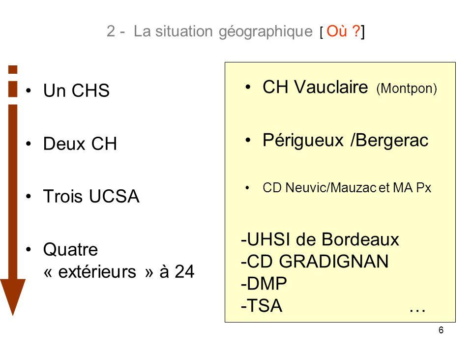 6 2 - La situation géographique [ Où ?] Un CHS Deux CH Trois UCSA Quatre « extérieurs » à 24 CH Vauclaire (Montpon) Périgueux /Bergerac CD Neuvic/Mauz