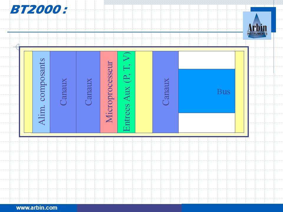 www.arbin.com BT2000 : B us MicroprocesseurEntrees Aux (P, T, V)Alim. composants Canaux