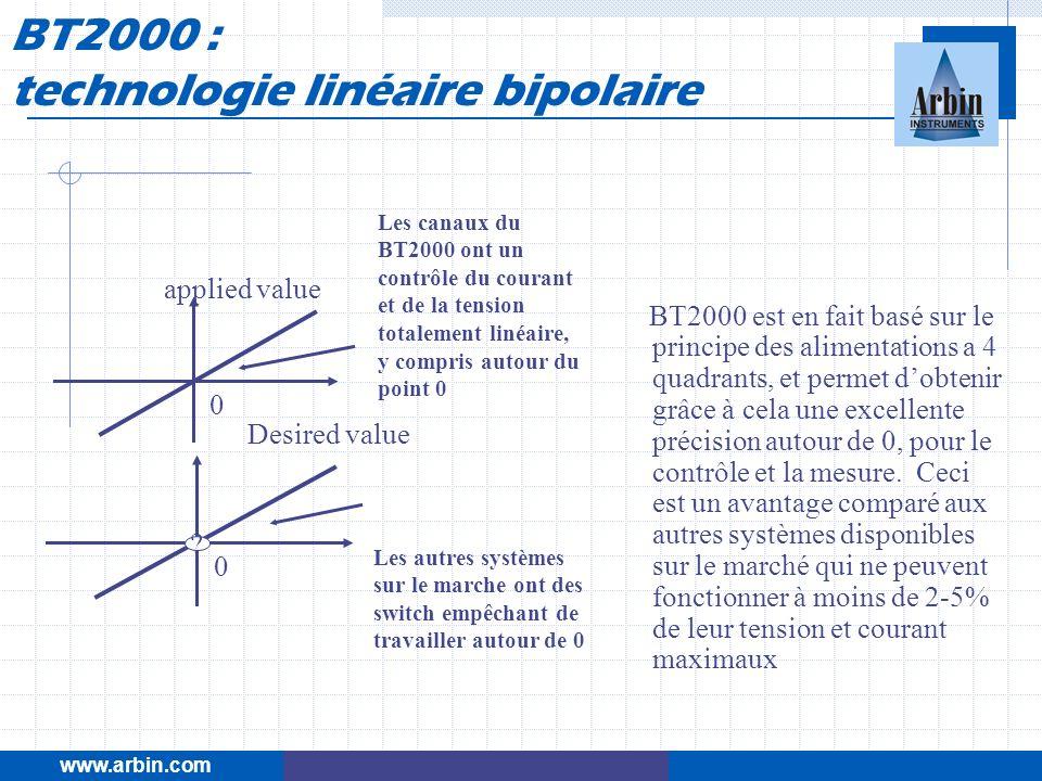 BT2000 est en fait basé sur le principe des alimentations a 4 quadrants, et permet dobtenir grâce à cela une excellente précision autour de 0, pour le
