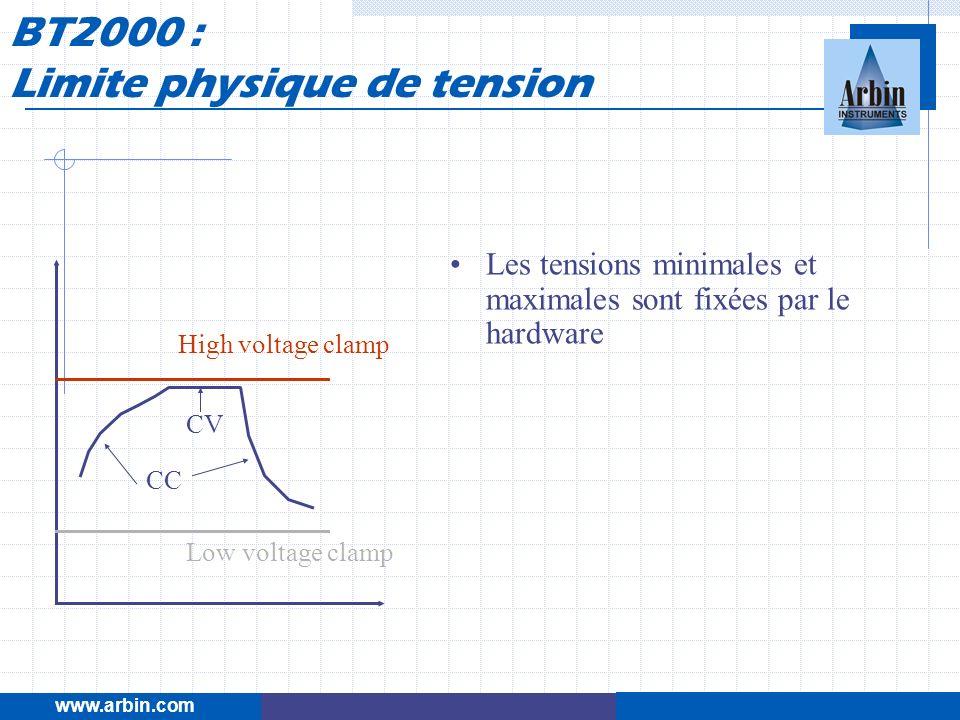 www.arbin.com BT2000 : Limite physique de tension Les tensions minimales et maximales sont fixées par le hardware CC CV High voltage clamp Low voltage