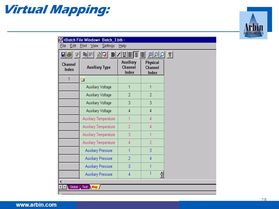 28 www.arbin.com Virtual Mapping: