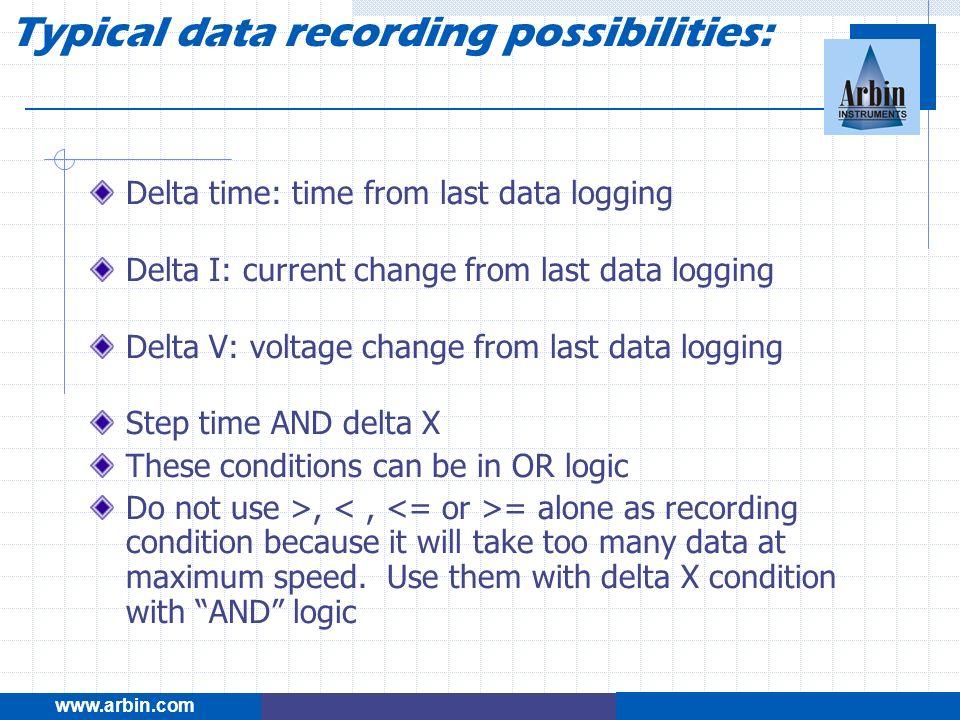 Delta time: time from last data logging Delta I: current change from last data logging Delta V: voltage change from last data logging Step time AND de
