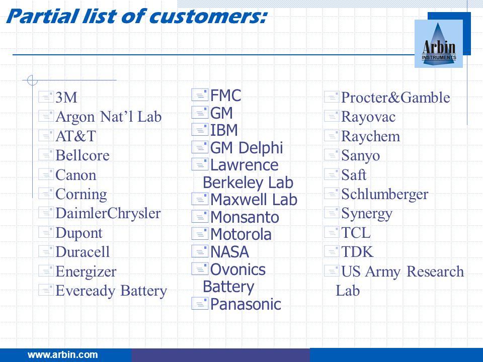 + FMC + GM + IBM + GM Delphi + Lawrence Berkeley Lab + Maxwell Lab + Monsanto + Motorola + NASA + Ovonics Battery + Panasonic +3M +Argon Natl Lab +AT&