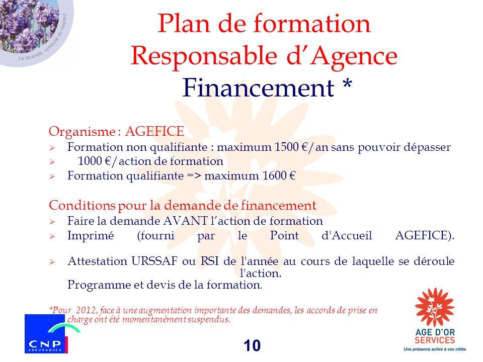 10 Plan de formation Responsable dAgence Financement * Organisme : AGEFICE Formation non qualifiante : maximum 1500 /an sans pouvoir dépasser 1000 /ac