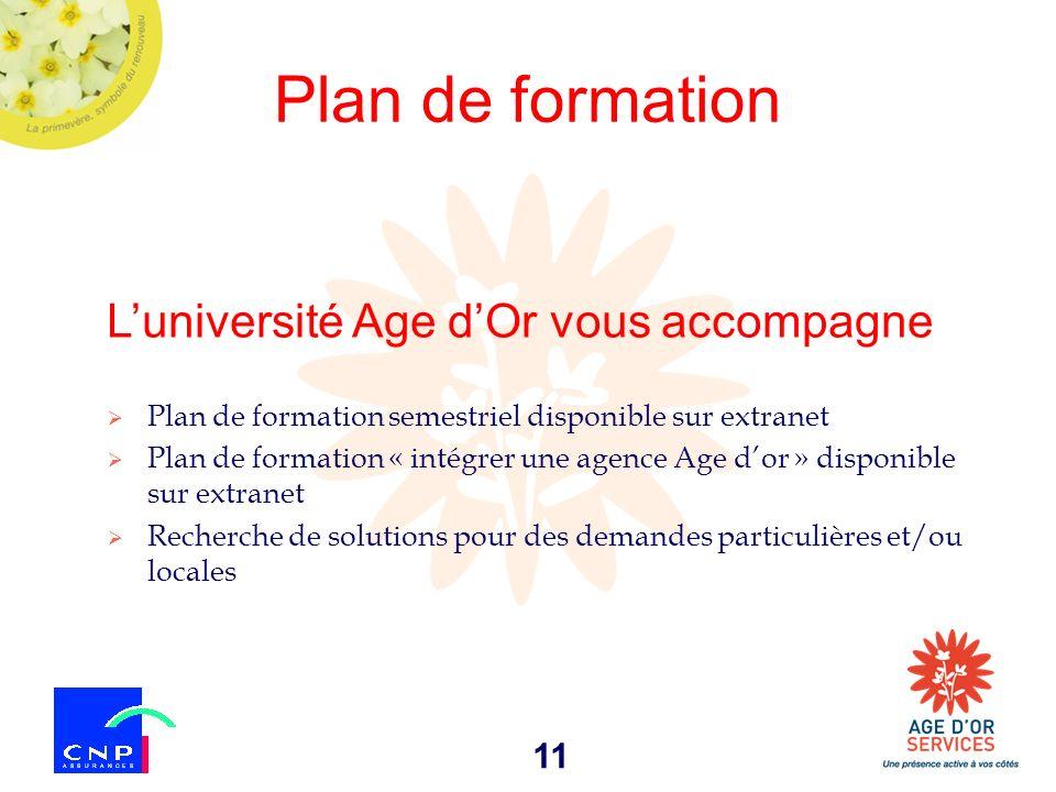 11 Plan de formation Luniversité Age dOr vous accompagne Plan de formation semestriel disponible sur extranet Plan de formation « intégrer une agence