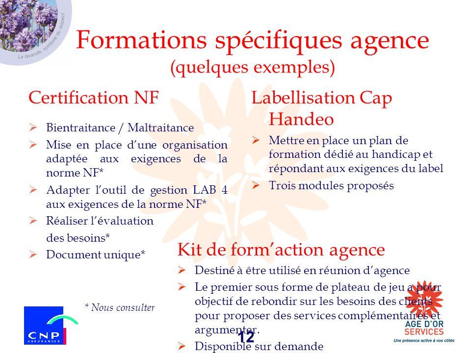 12 Formations spécifiques agence (quelques exemples) Certification NF Bientraitance / Maltraitance Mise en place dune organisation adaptée aux exigenc