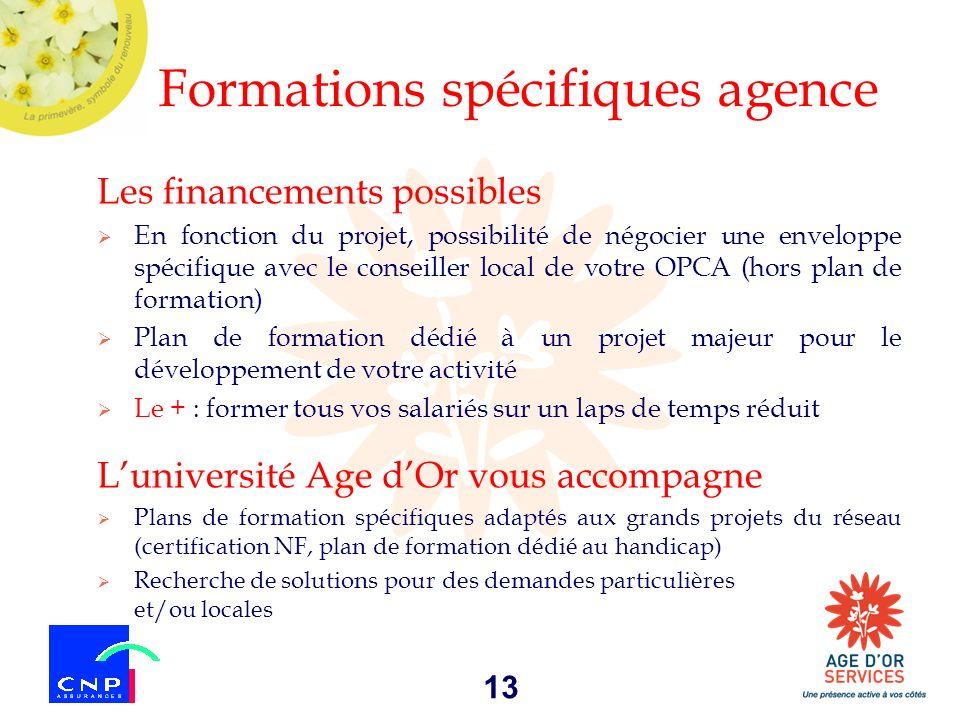 13 Formations spécifiques agence Les financements possibles En fonction du projet, possibilité de négocier une enveloppe spécifique avec le conseiller
