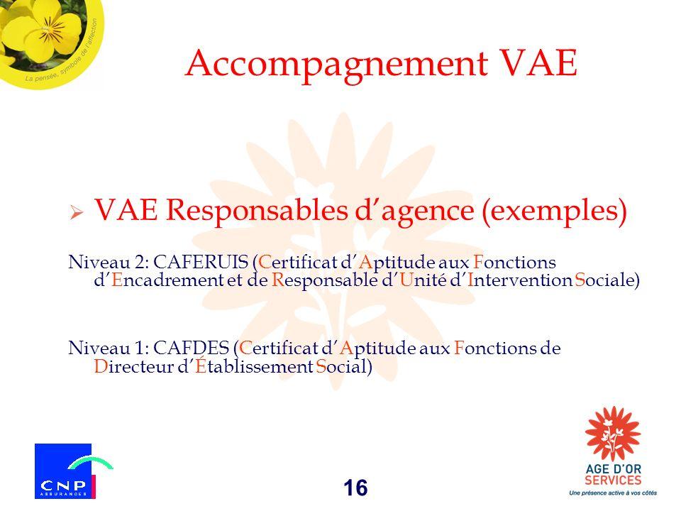 16 Accompagnement VAE VAE Responsables dagence (exemples) Niveau 2: CAFERUIS (Certificat dAptitude aux Fonctions dEncadrement et de Responsable dUnité