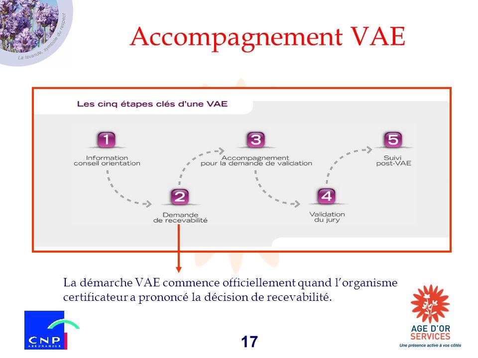 17 Accompagnement VAE La démarche VAE commence officiellement quand lorganisme certificateur a prononcé la décision de recevabilité.