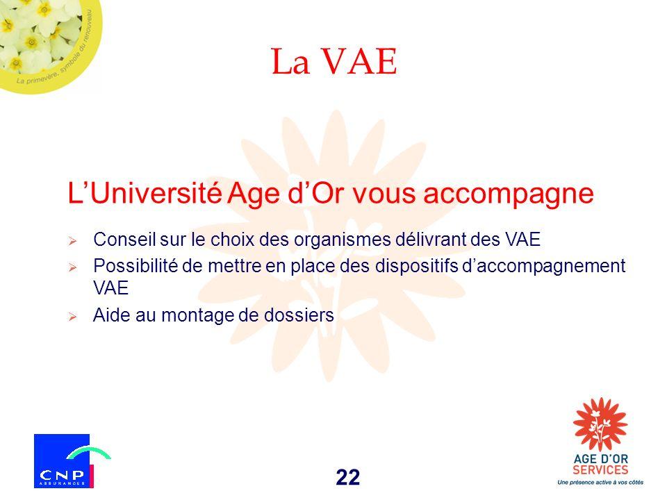22 La VAE LUniversité Age dOr vous accompagne Conseil sur le choix des organismes délivrant des VAE Possibilité de mettre en place des dispositifs dac