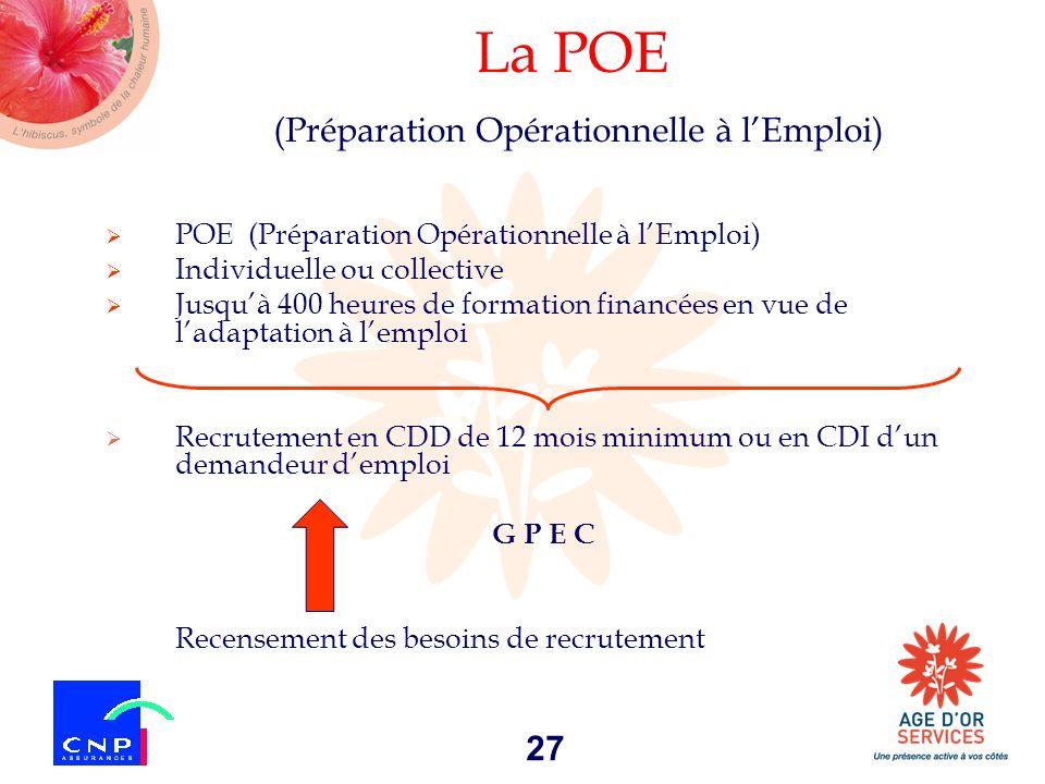 27 POE (Préparation Opérationnelle à lEmploi) Individuelle ou collective Jusquà 400 heures de formation financées en vue de ladaptation à lemploi Recr
