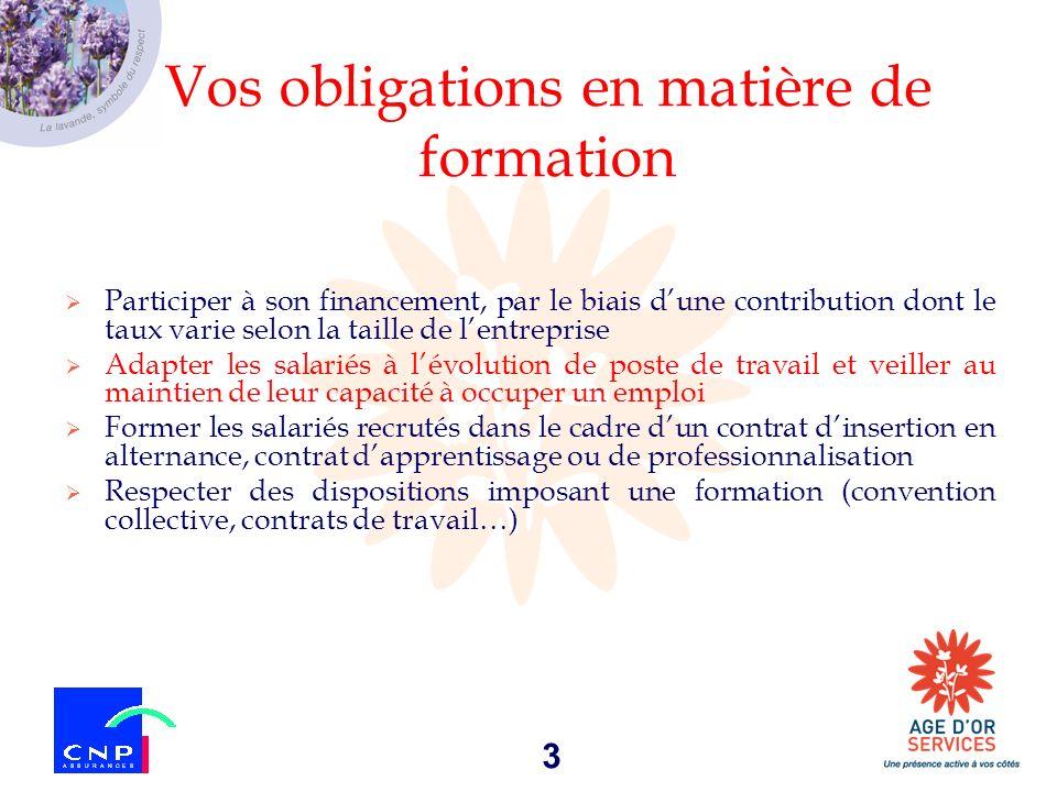 3 Vos obligations en matière de formation Participer à son financement, par le biais dune contribution dont le taux varie selon la taille de lentrepri