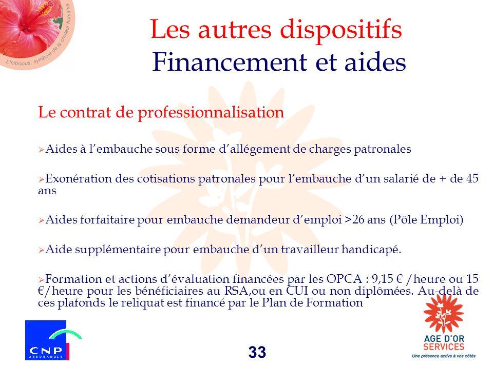 33 Le contrat de professionnalisation Aides à lembauche sous forme dallégement de charges patronales Exonération des cotisations patronales pour lemba