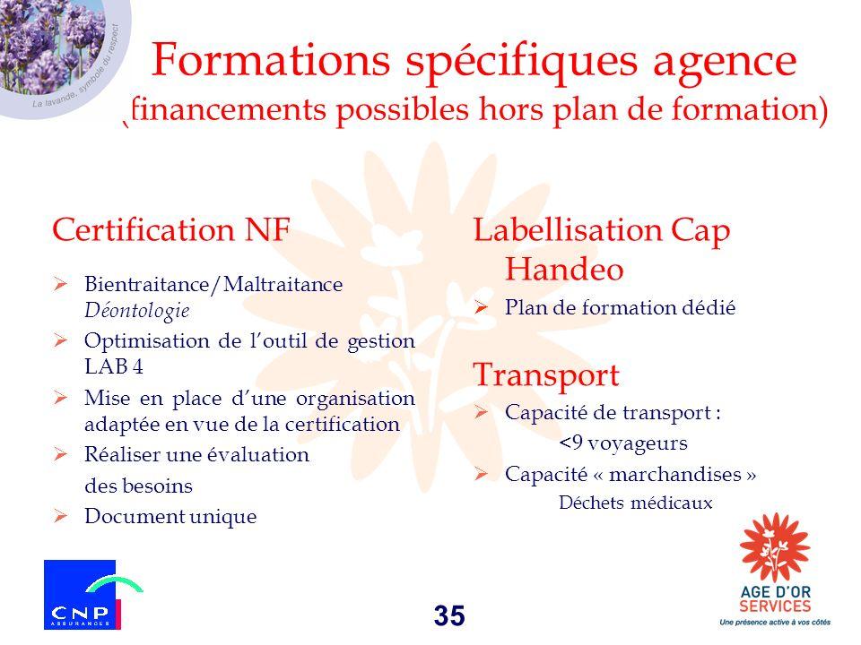 35 Formations spécifiques agence (financements possibles hors plan de formation) Certification NF Bientraitance/Maltraitance Déontologie Optimisation