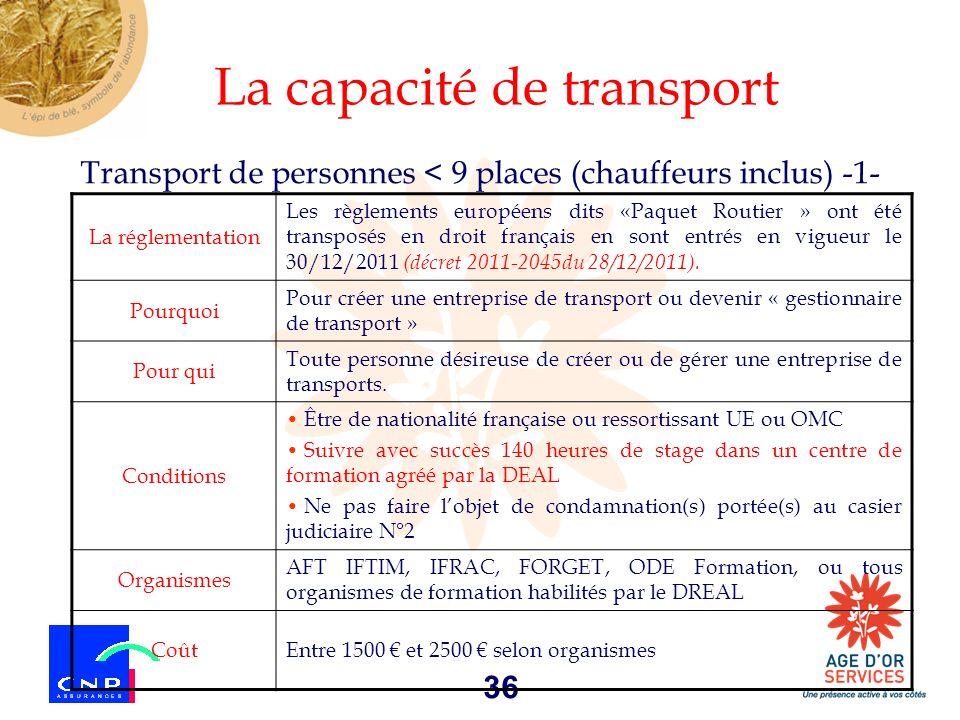 36 Transport de personnes < 9 places (chauffeurs inclus) -1- La capacité de transport La réglementation Les règlements européens dits «Paquet Routier