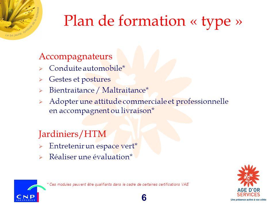 6 Plan de formation « type » Accompagnateurs Conduite automobile* Gestes et postures Bientraitance / Maltraitance* Adopter une attitude commerciale et