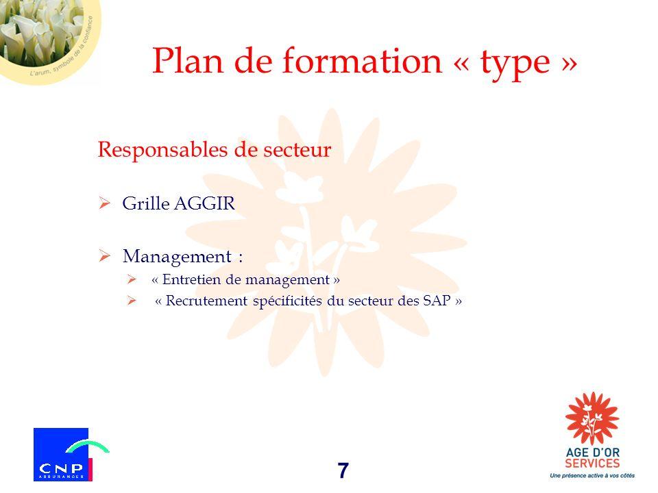 7 Plan de formation « type » Responsables de secteur Grille AGGIR Management : « Entretien de management » « Recrutement spécificités du secteur des S