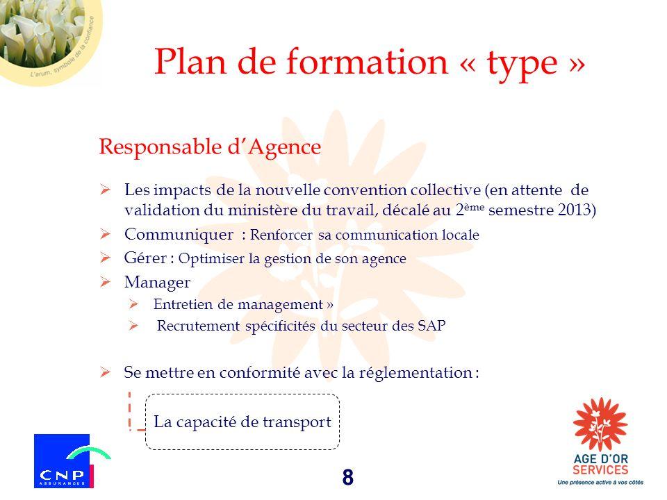 8 Plan de formation « type » Responsable dAgence Les impacts de la nouvelle convention collective (en attente de validation du ministère du travail, d