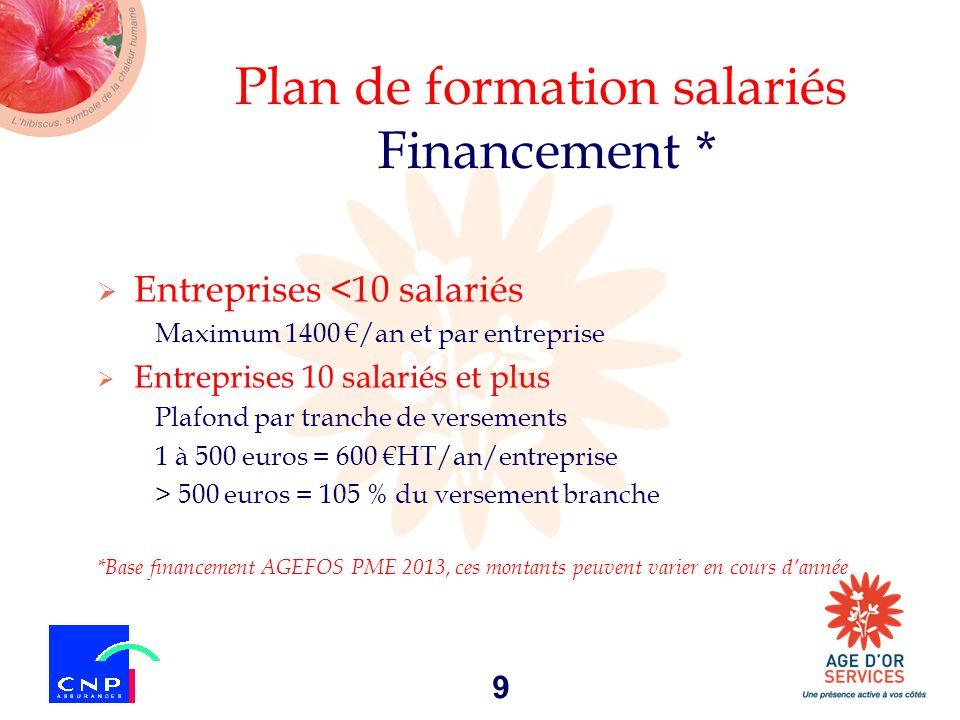 9 Plan de formation salariés Financement * Entreprises <10 salariés Maximum 1400 /an et par entreprise Entreprises 10 salariés et plus Plafond par tra