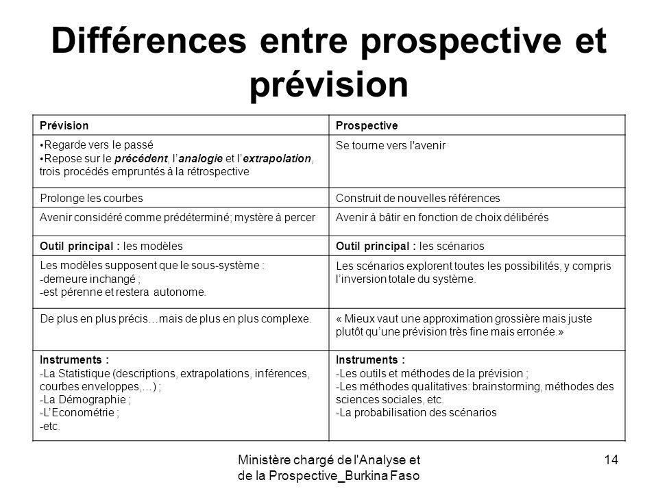 Ministère chargé de l'Analyse et de la Prospective_Burkina Faso 14 Différences entre prospective et prévision PrévisionProspective Regarde vers le pas