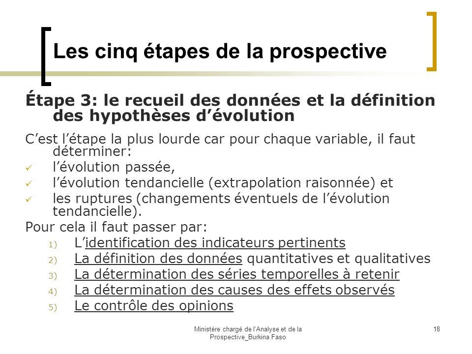 Ministère chargé de l'Analyse et de la Prospective_Burkina Faso 18 Les cinq étapes de la prospective Étape 3: le recueil des données et la définition