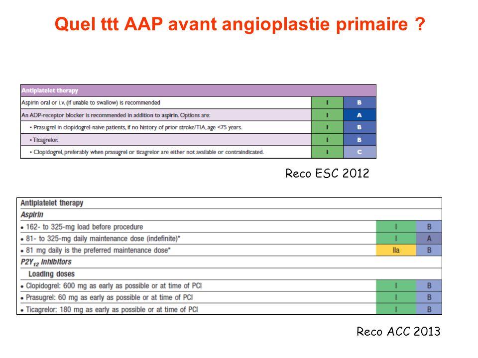Quel ttt AAP avant angioplastie primaire ? Reco ACC 2013 Reco ESC 2012