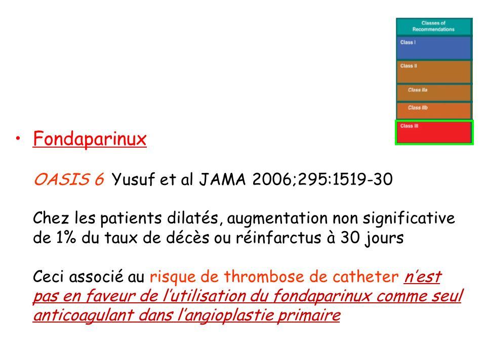 Fondaparinux OASIS 6 Yusuf et al JAMA 2006;295:1519-30 Chez les patients dilatés, augmentation non significative de 1% du taux de décès ou réinfarctus