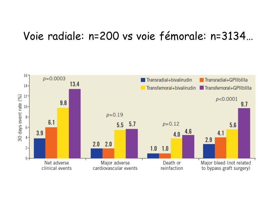 Voie radiale: n=200 vs voie fémorale: n=3134…