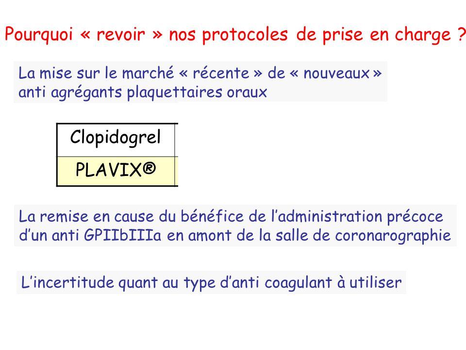 Pourquoi « revoir » nos protocoles de prise en charge ? La mise sur le marché « récente » de « nouveaux » anti agrégants plaquettaires oraux Clopidogr