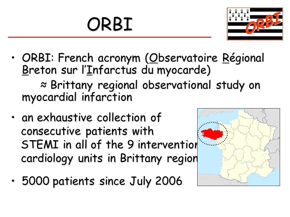 ORBI ORBI: French acronym (Observatoire Régional Breton sur lInfarctus du myocarde)ORBI: French acronym (Observatoire Régional Breton sur lInfarctus d