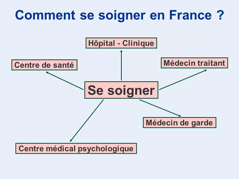 Comment se soigner en France ? Se soigner Hôpital - Clinique Centre de santé Centre médical psychologique Médecin traitant Médecin de garde